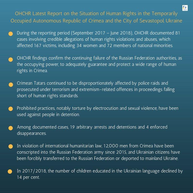 Украинское правительство совместно с ООН сообщает о нарушении прав человека в Крыму и Севастополе